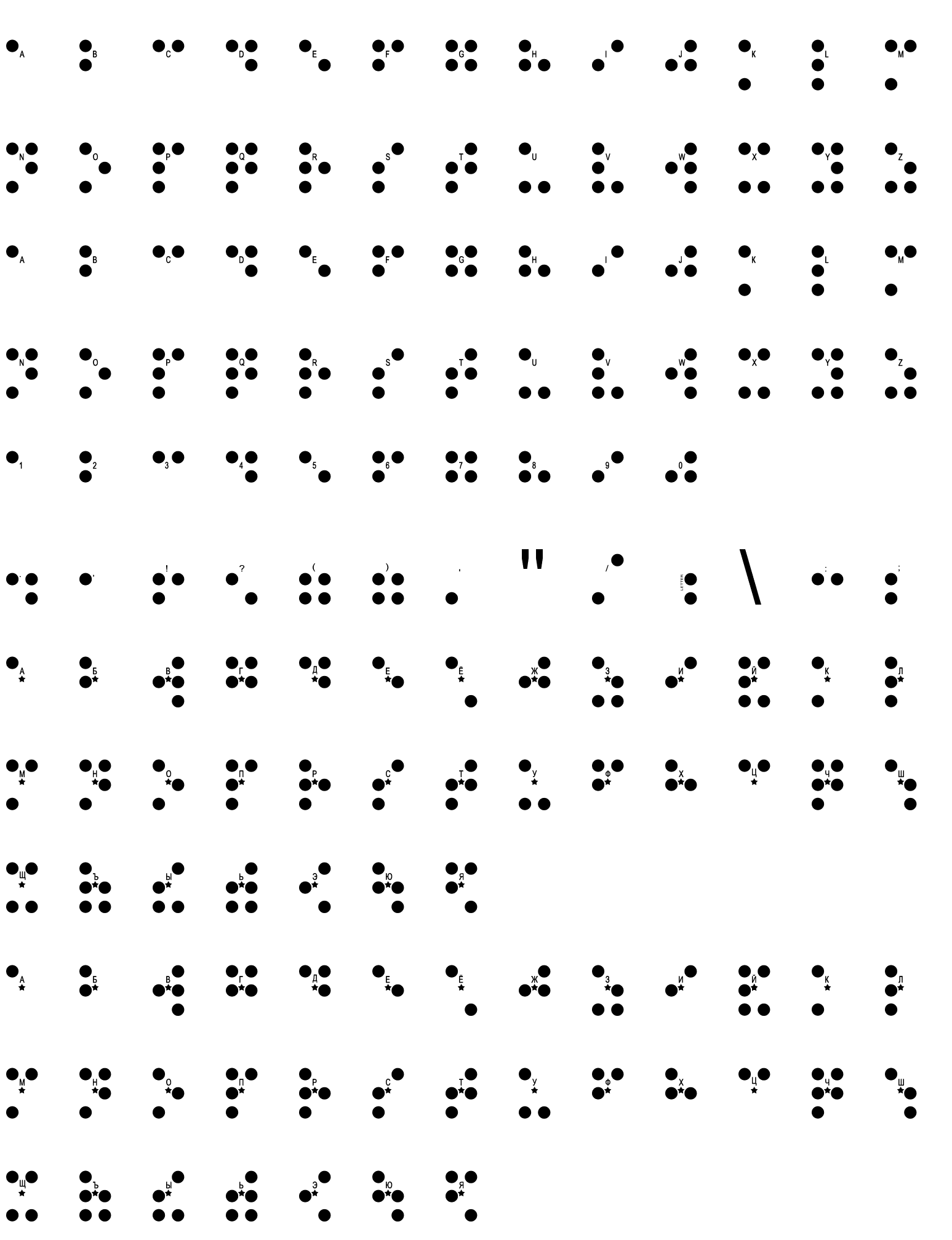 Шрифт Astakhov Braille alphabet-2